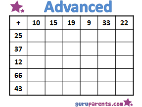 Addition Worksheets Advanced