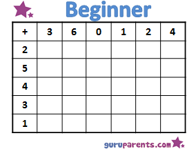 Addition Worksheets Beginner
