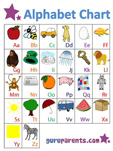 photograph regarding Alphabets Chart Printable identified as Alphabet Chart guruparents