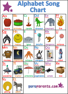 Alphabet Phonics Song