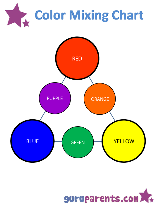 preschool color chart