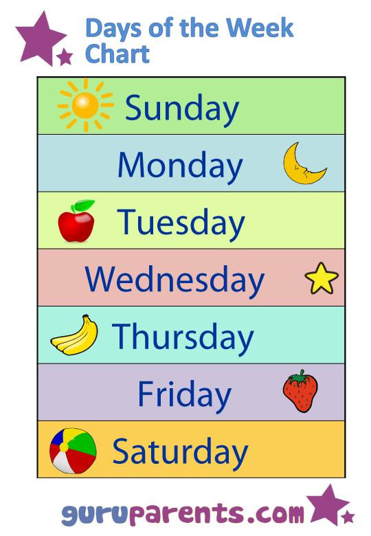 Number Names Worksheets days of the week printable : Days of the Week Chart | guruparents