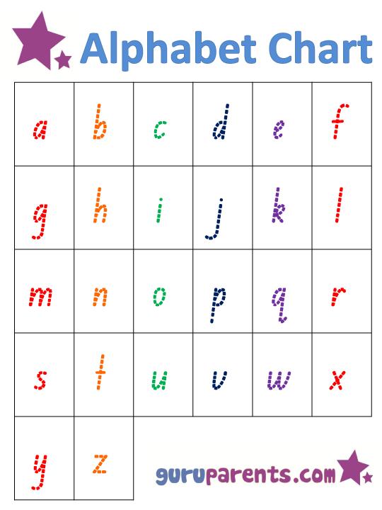 Number Names Worksheets printable alphabet letters upper and lower case : Handwriting Worksheets | guruparents