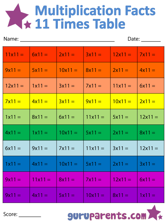 11 Times Table Multiplication Chart | Exercise on 11 Times Table ...