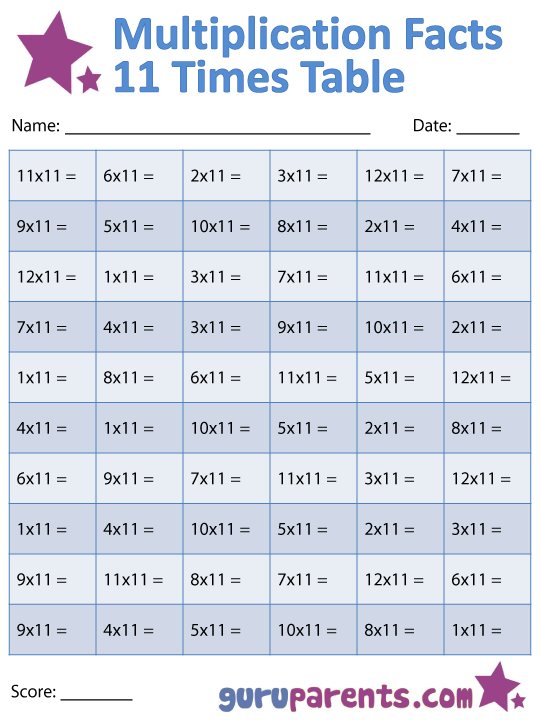 11 Times Table Multiplication Facts Worksheet