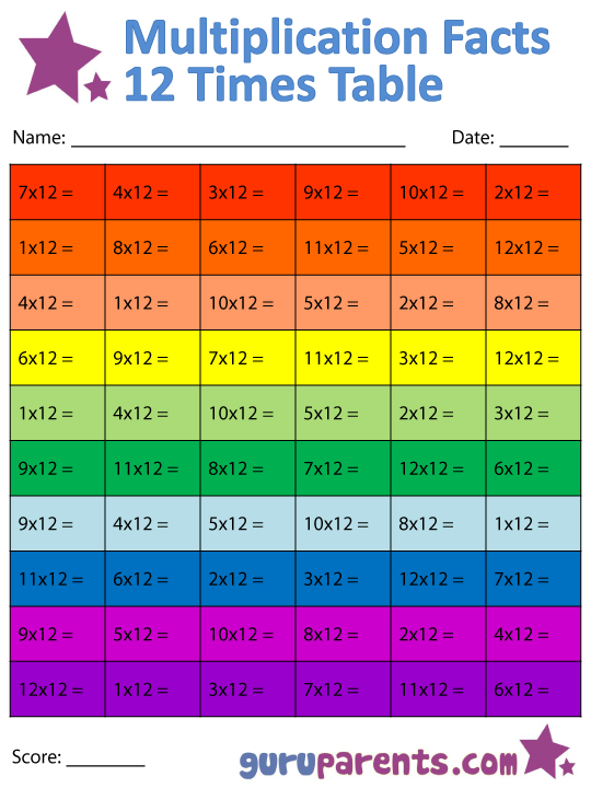 12 Times Table Multiplication Facts Worksheet (Color)