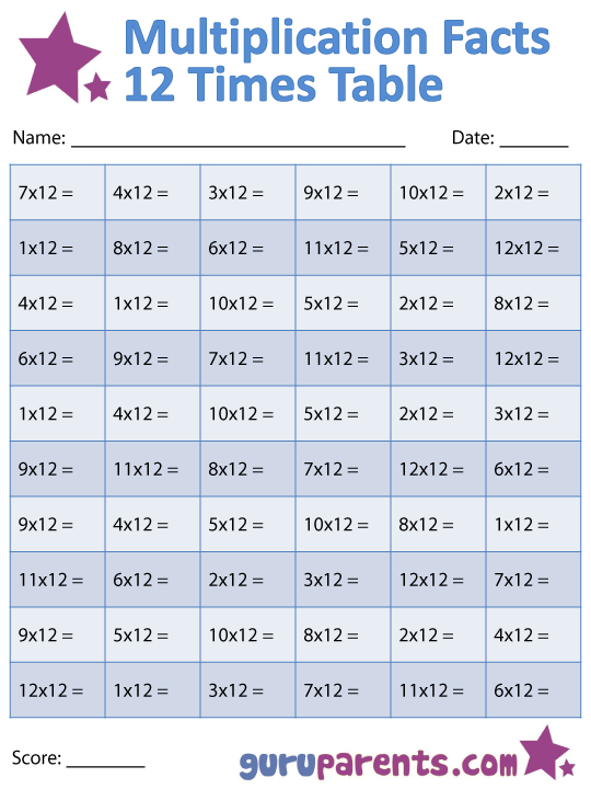 12 Times Table Multiplication Facts Worksheet