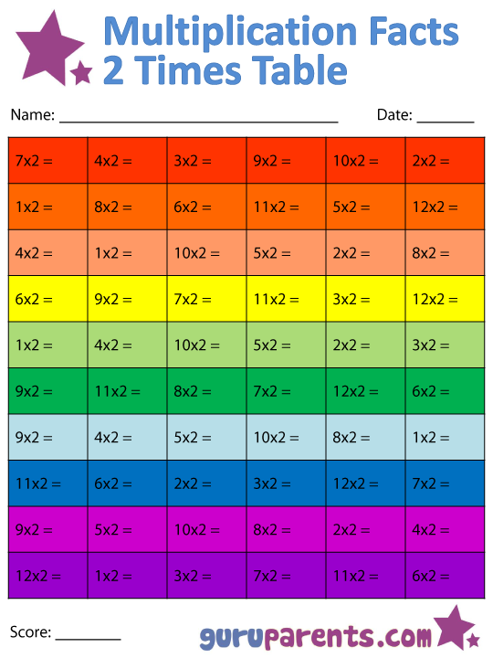 2 Times Table Multiplication Facts Worksheet (Color)