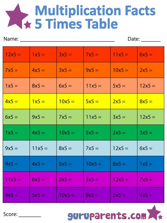 Number Names Worksheets 5 multiplication table worksheet : Multiplication Facts Worksheets | guruparents