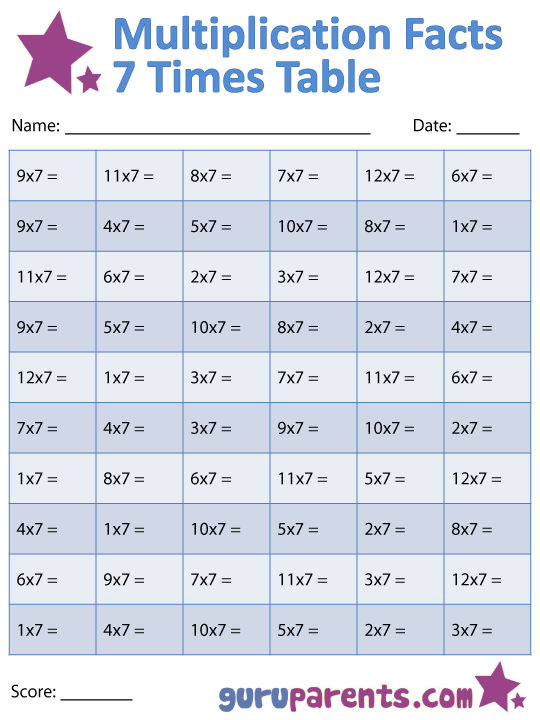 This is a photo of Printable Times Table Charts with downloadable