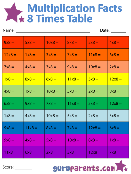 8 Times Table Multiplication Facts Worksheet (Color)