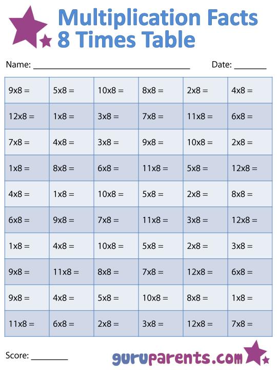 Number Names Worksheets timestable sheet : Multiplication Facts Worksheets   guruparents