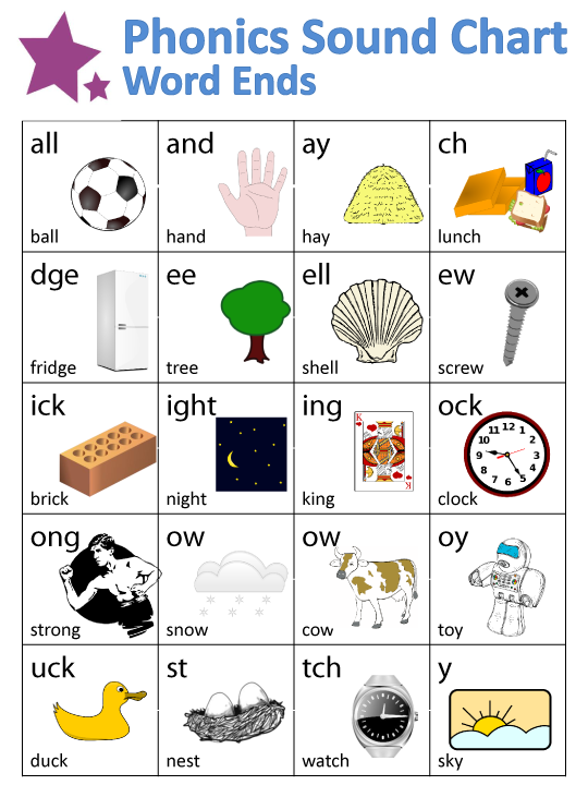 phonics sounds chart word ends with pictures