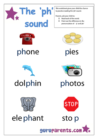 Word Beginning Sounds Worksheet - ph sound