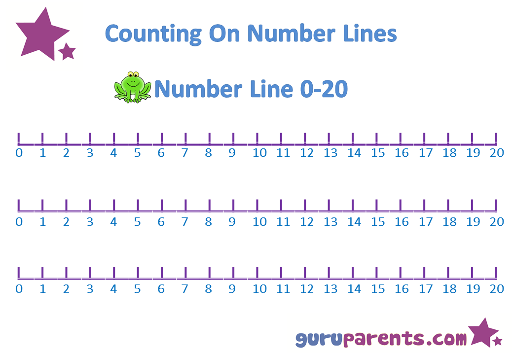 Unforgettable image for printable number line to 20