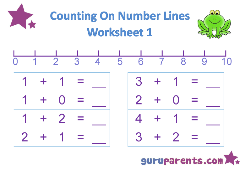 Number Line Worksheets – Addition to 5 Worksheet