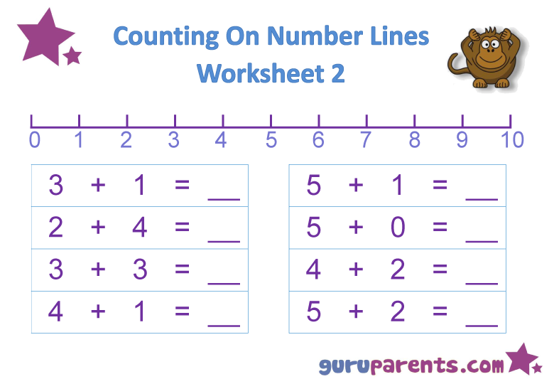 Number Line Worksheets | guruparents