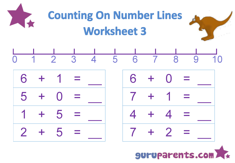 {Number Line Worksheets – Addition with Number Line Worksheet