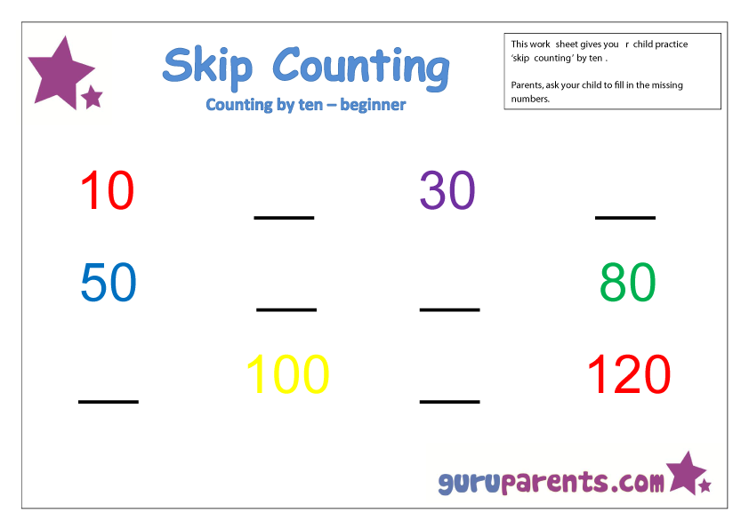 Skip Counting by ten beginner