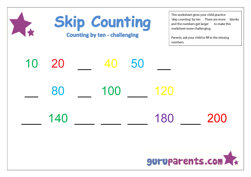 Skip Counting – Counting by 10s Worksheet Kindergarten