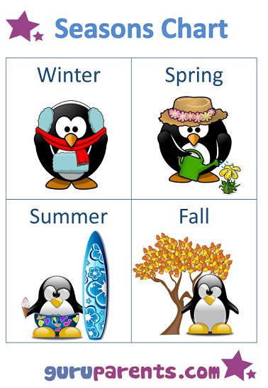 Seasons Chart penguins Northern Hemisphere
