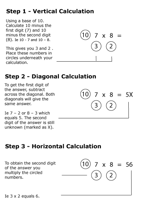 Speed Multiplication Example 1