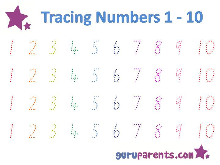 Tracing Numbers 1 10 Worksheets : Handwriting worksheets guruparents