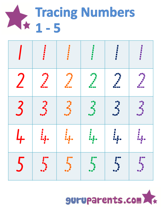 Handwriting Worksheets – Number Tracing Worksheets 1-10