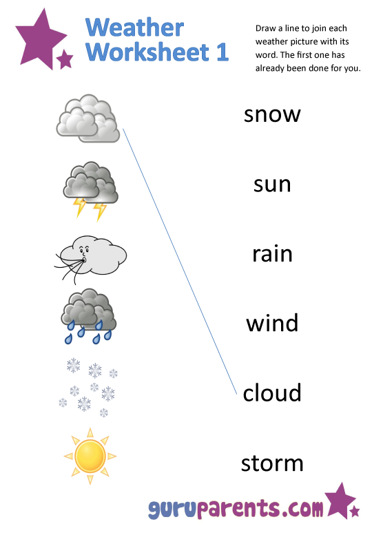 Weather Worksheets – Weather Worksheet for Kindergarten
