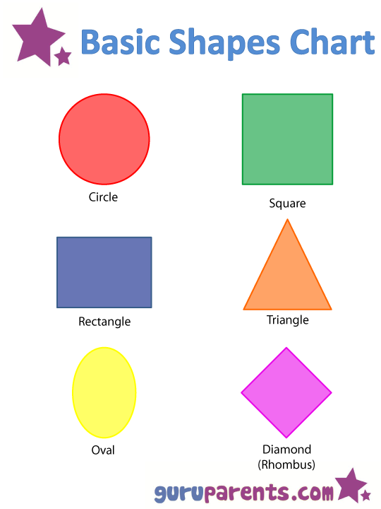 2d basic shapes chart for children png
